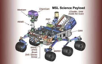 Instruments onboard the MSL rover in Gale Crater (Image: JPL/NASA)